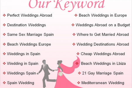 Weddings Abroad - Weddings In Spain Infographic