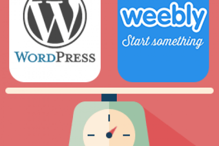 Weebly vs WordPress – What's the Difference? Infographic