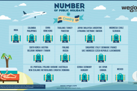 Wego reveals which countries have the most public holidays around the world? Infographic