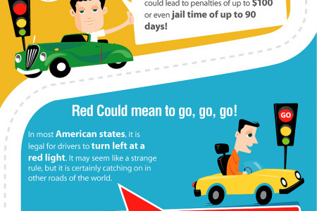 Weird and Wacky Road Rules from Around the World  Infographic