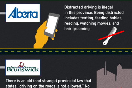 Weird Laws And Rules Of Driving In Canada Infographic