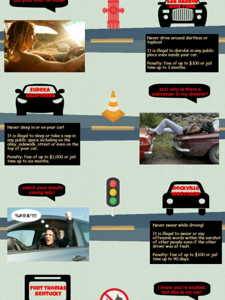 Weird Traffic Rules in the US Infographic