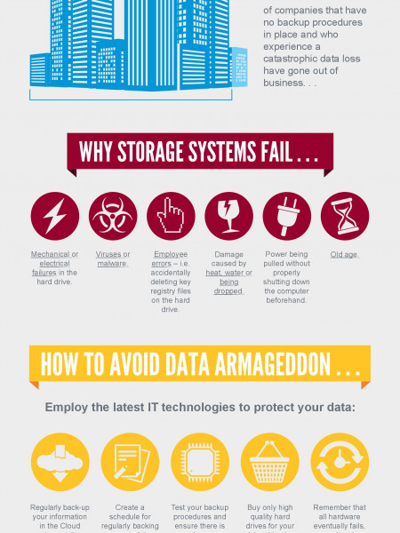 We've Got Your Back (Up) . . .  Infographic