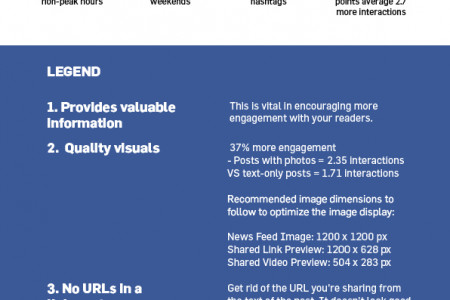 What a Perfect Facebook Post Looks Like Infographic