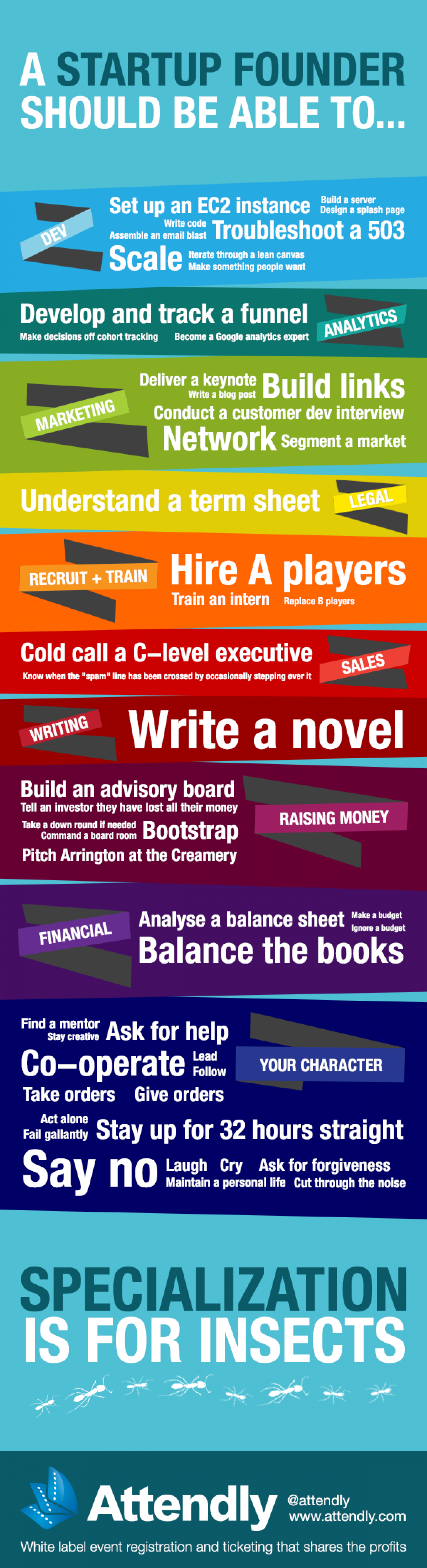 What A Startup Founder Should Be Able To Do Infographic