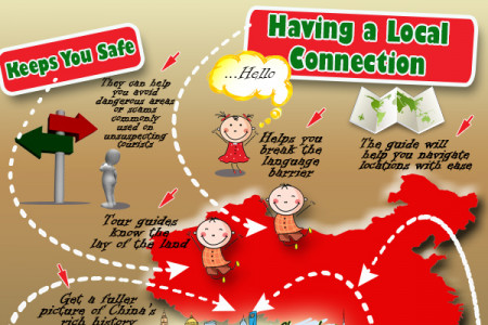 What a tour operator can do for you whilst you stay in China  Infographic