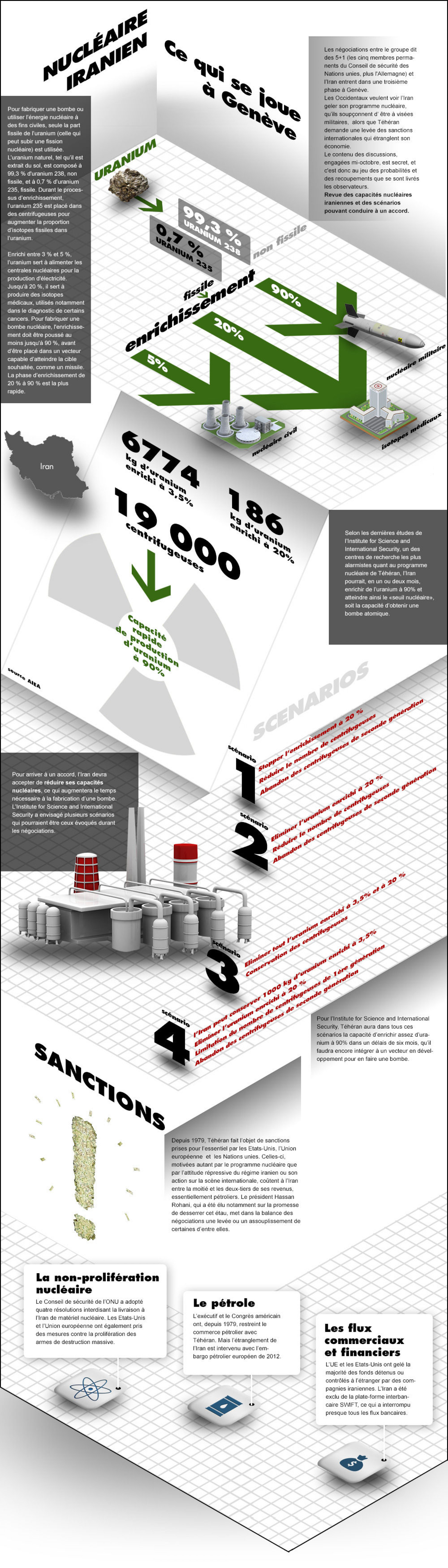 What about the nuclear treatment in Iran Infographic