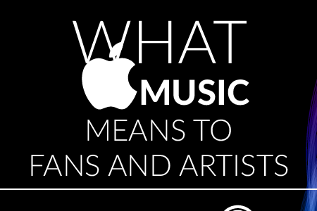 What Apple Music Means To Fans And Artists Infographic