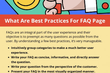 What Are Best Practices For FAQ Page Infographic