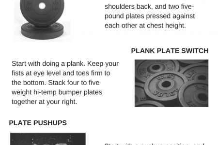 What are Best Weight Plate Exercises for Chest Infographic