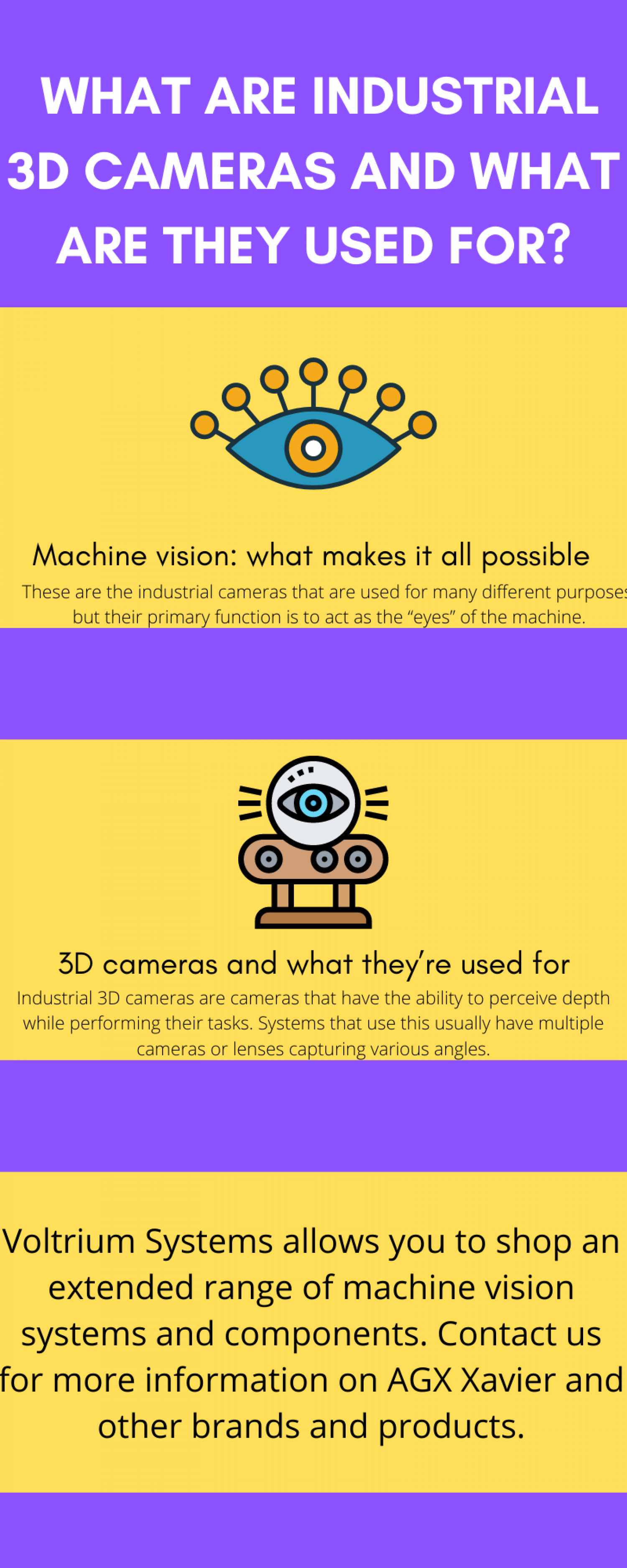 What are industrial 3D cameras and what are they used for? Infographic
