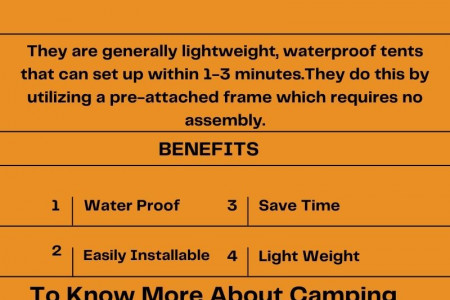 What are Instant Setup Tent? Infographic