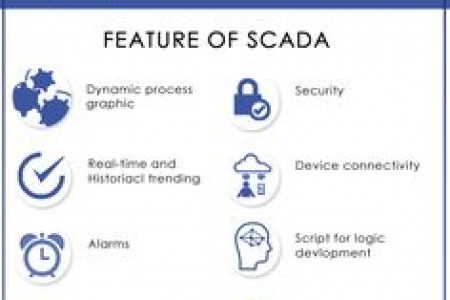 What Are SCADA Features? Infographic