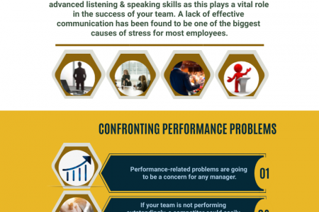 What are Some Challenges Faced by Managers Infographic