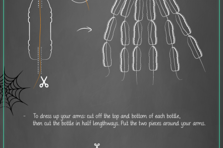 What are some ideas for recycling used plastic bottles? Infographic