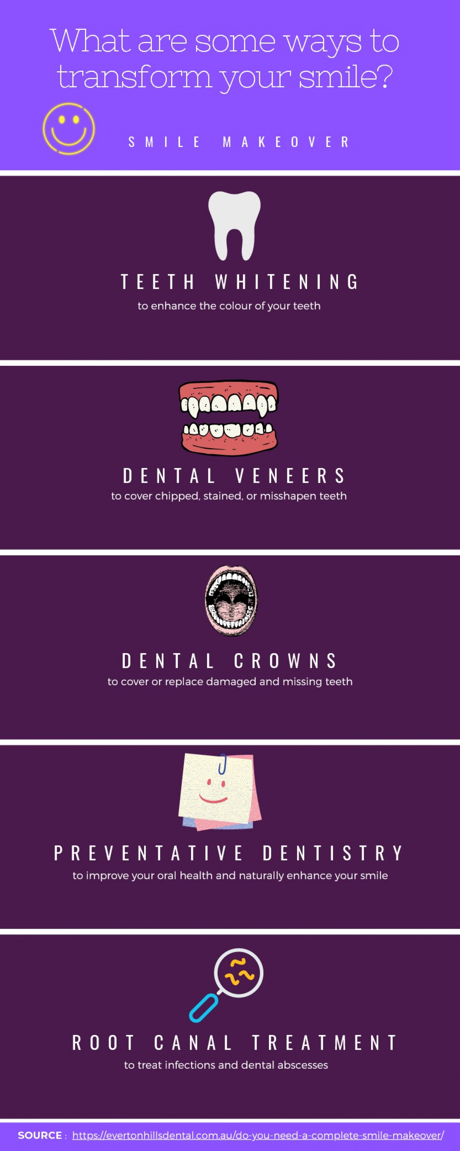 What are Some Ways to Transform Your Smile? Infographic