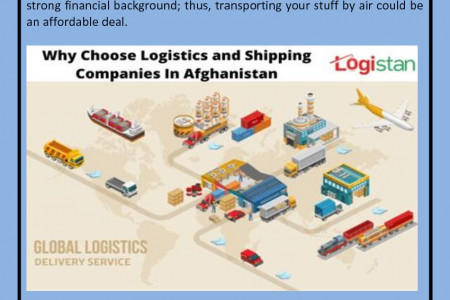 What Are The Beneficial Facts About Using Air Freight Services? Infographic