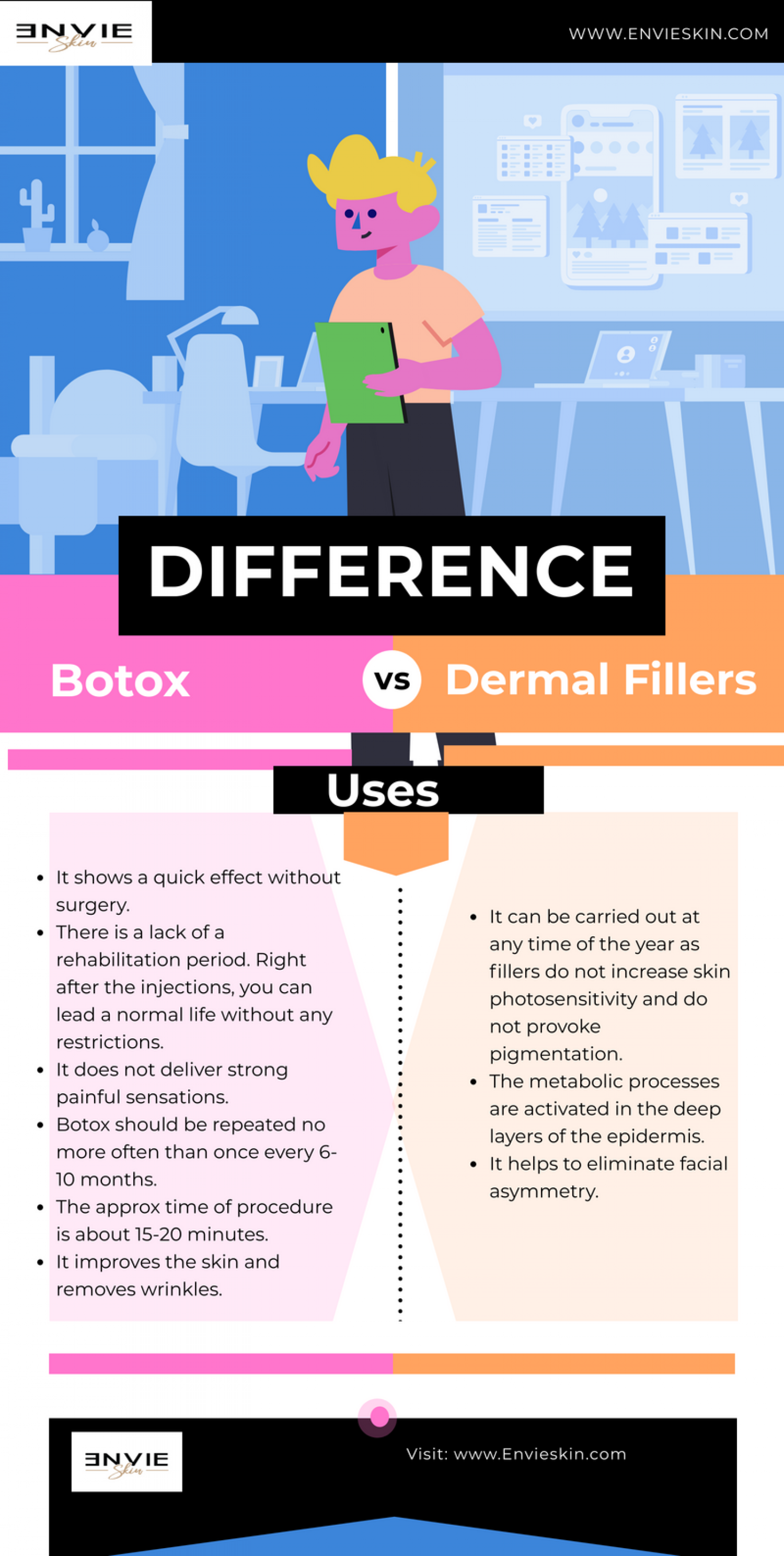 What are the benefits of Botox and Dermal fillers?  Infographic
