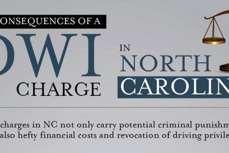 What Are The Consequences Of A DWI Charge In North Carolina? Infographic