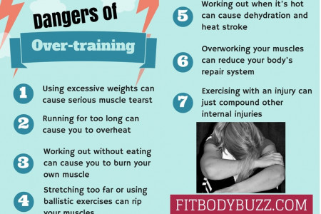 What are the Dangers of Over-Training Infographic