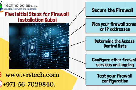 What are the Five Initial Steps for Firewall Installation Dubai? Infographic