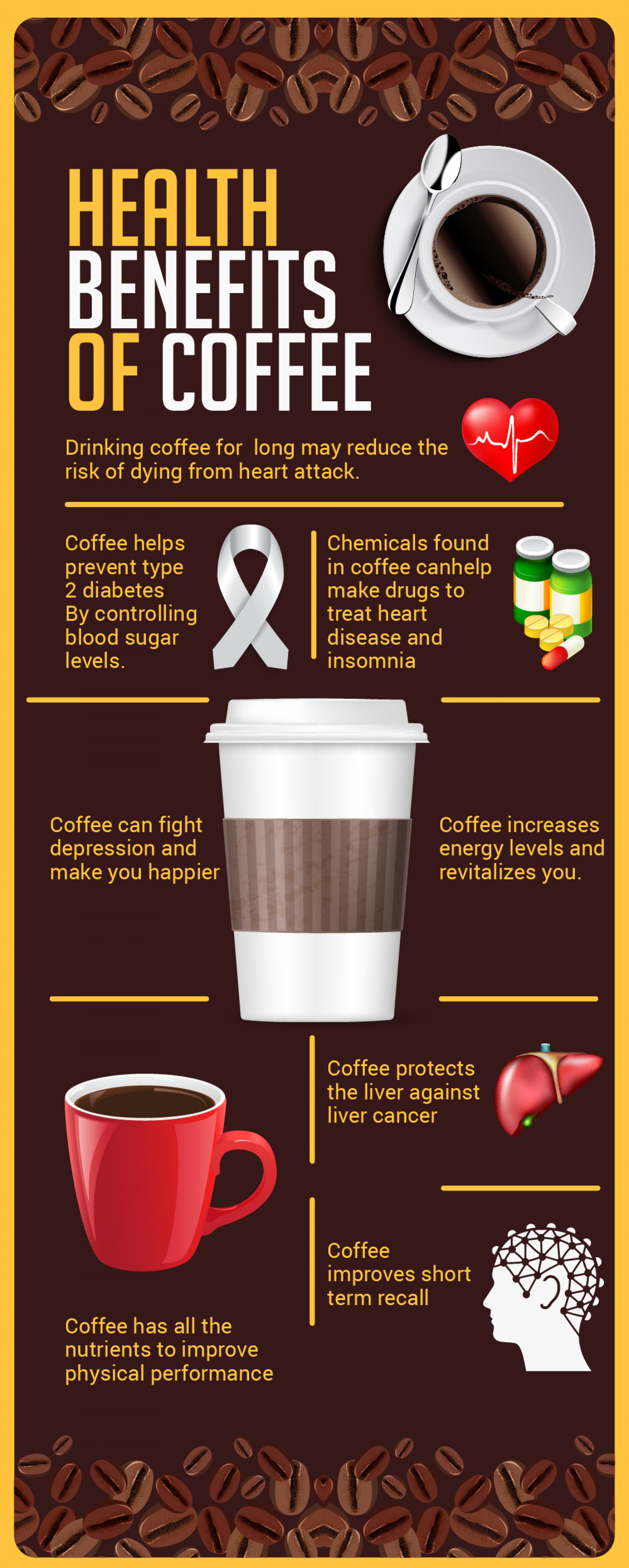 the health benefits of coffee Coffee is an amazingly potent collection of biologically active compounds, walter willett, md, of the harvard school of public health, told the national institutes of health's newsletter caffeine, a mild stimulant, also provides benefits: it's been linked to lower risks of alzheimer's disease , for example.