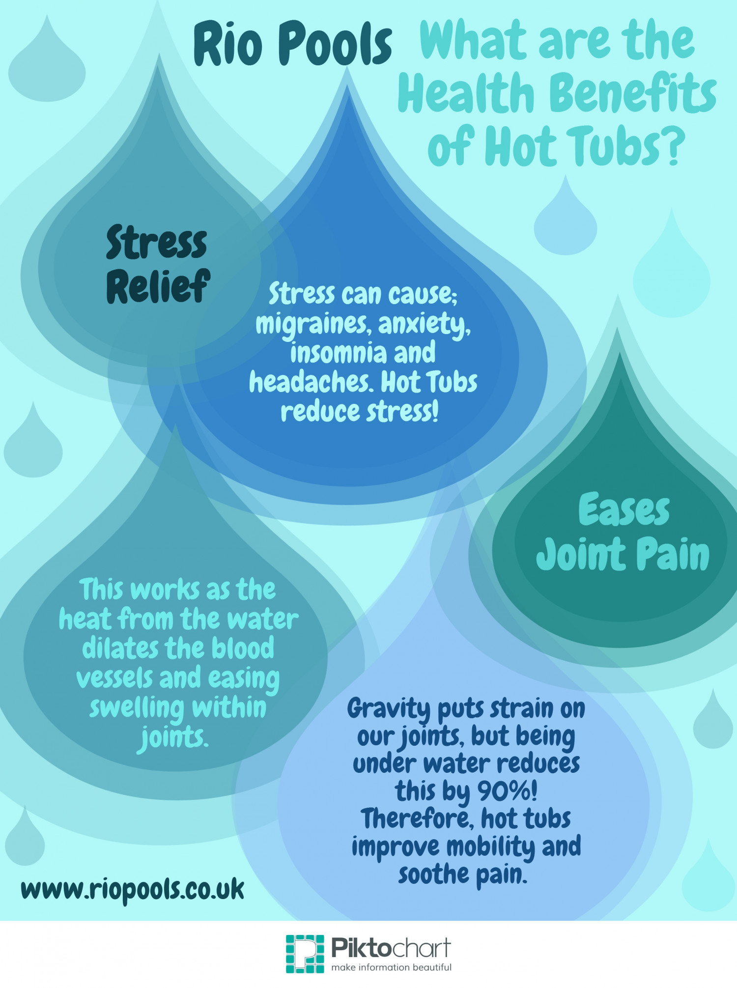 What are the health benefits of Hot Tubs? Infographic