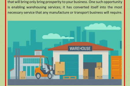 What Are The Significant Needs Of Warehouse Services? Infographic