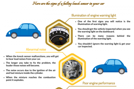 What are the Signs Associated With a Failing Knock Sensor Infographic