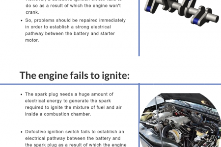 What are the signs of a defective ignition switch in a car? Infographic