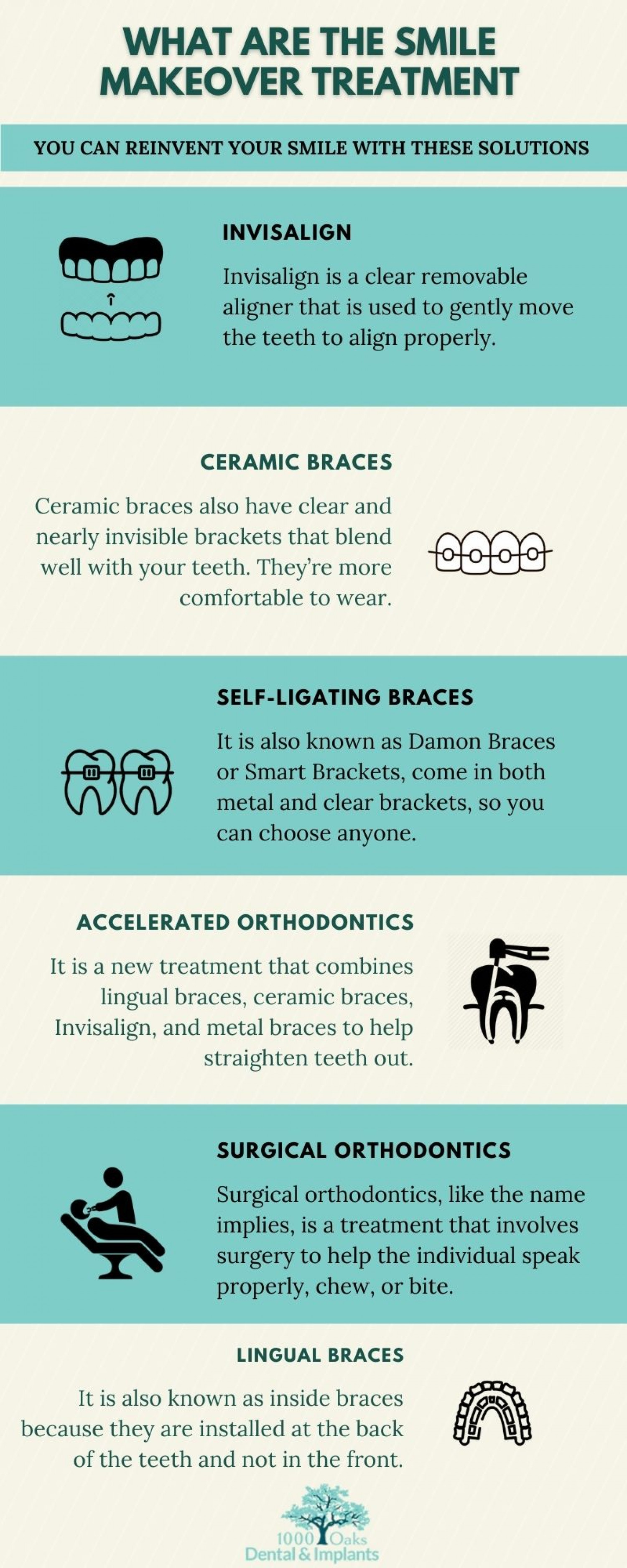 What are the Smile Makeover Treatments Infographic