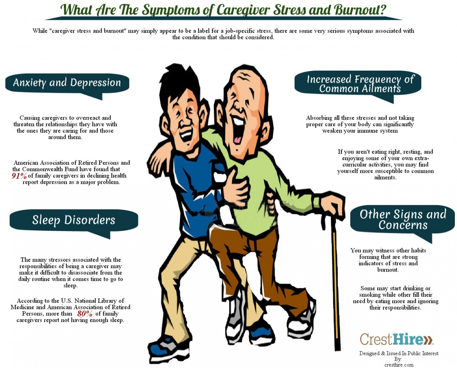 what are the symptoms of caregiver stress and burnout visual ly what are the symptoms of caregiver stress and burnout infographic