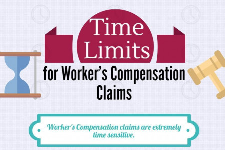 What are the Time Limits for Worker's Compensation Claims? Infographic