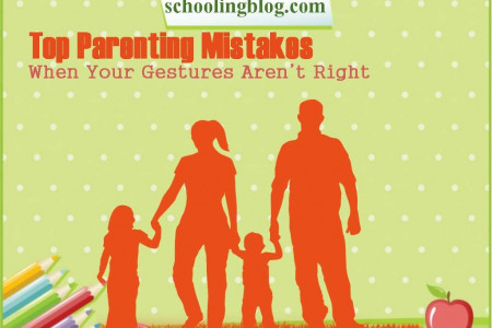 What Are The Top Mistakes Being Committed By Parents   Parenting Tips Infographic