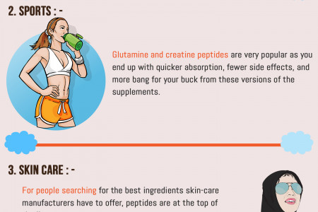 What are the uses of Peptides - Genco Peptide Infographic