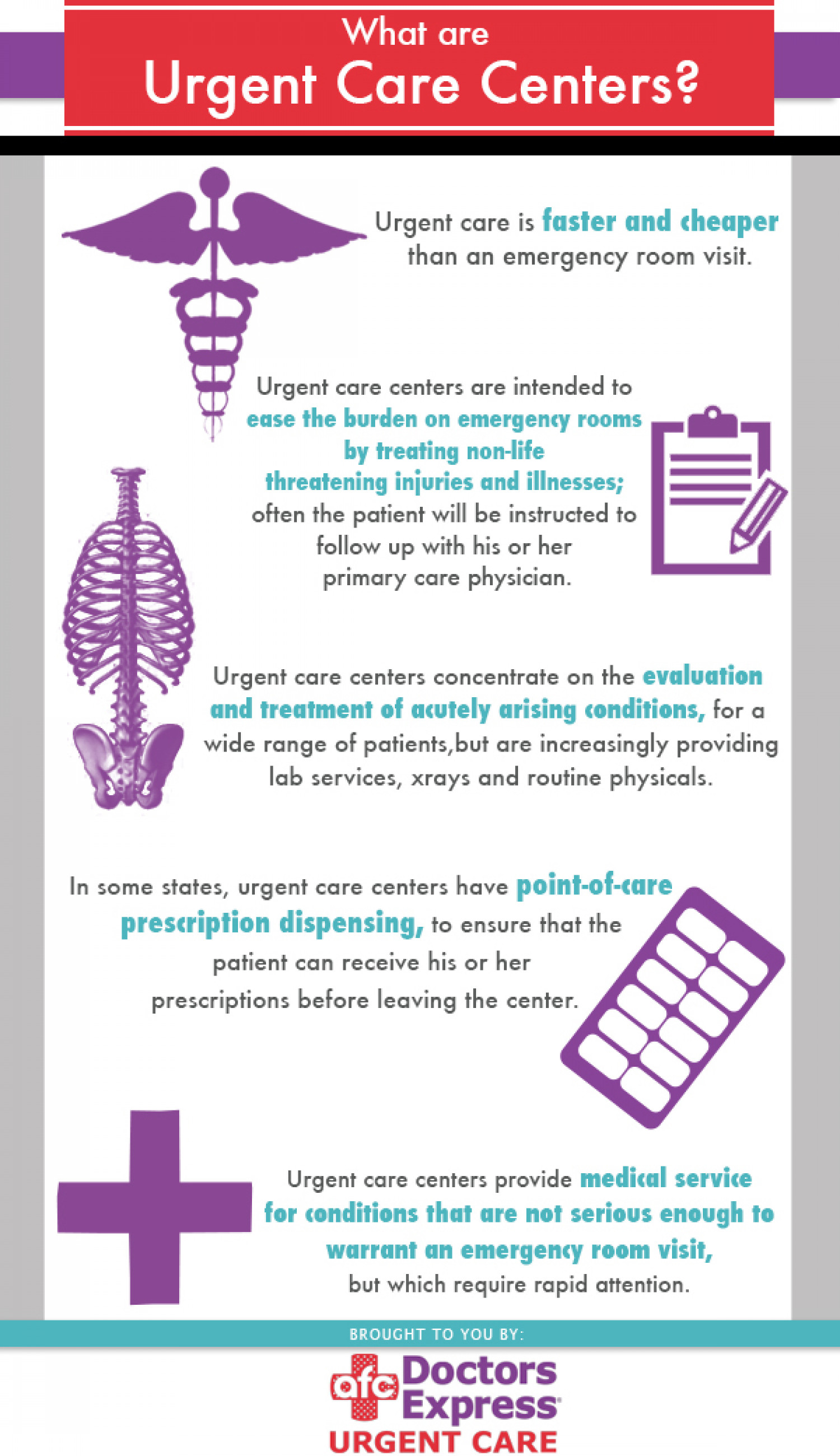 What Are Urgent Care Centers? Infographic