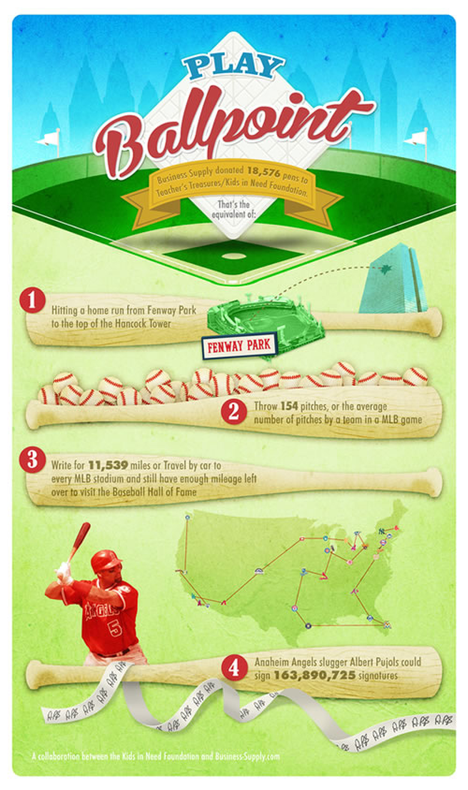 What Can 18,576 Pens Can Do On A Baseball Field? Infographic