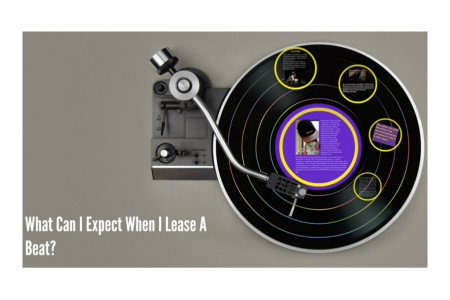 What Can I Expect When I Lease a Beat? Infographic
