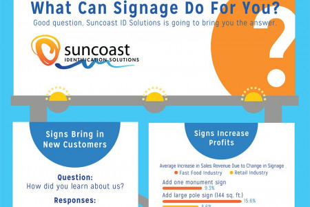 What Can Signage Do For You? Infographic
