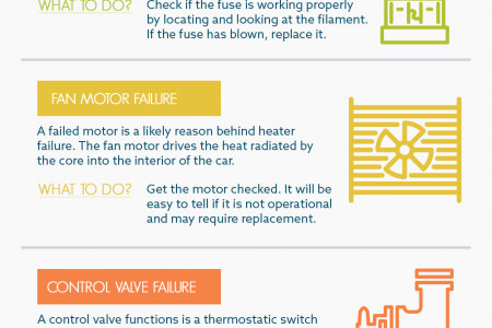 What Causes a Car Heater to Fail ? Infographic