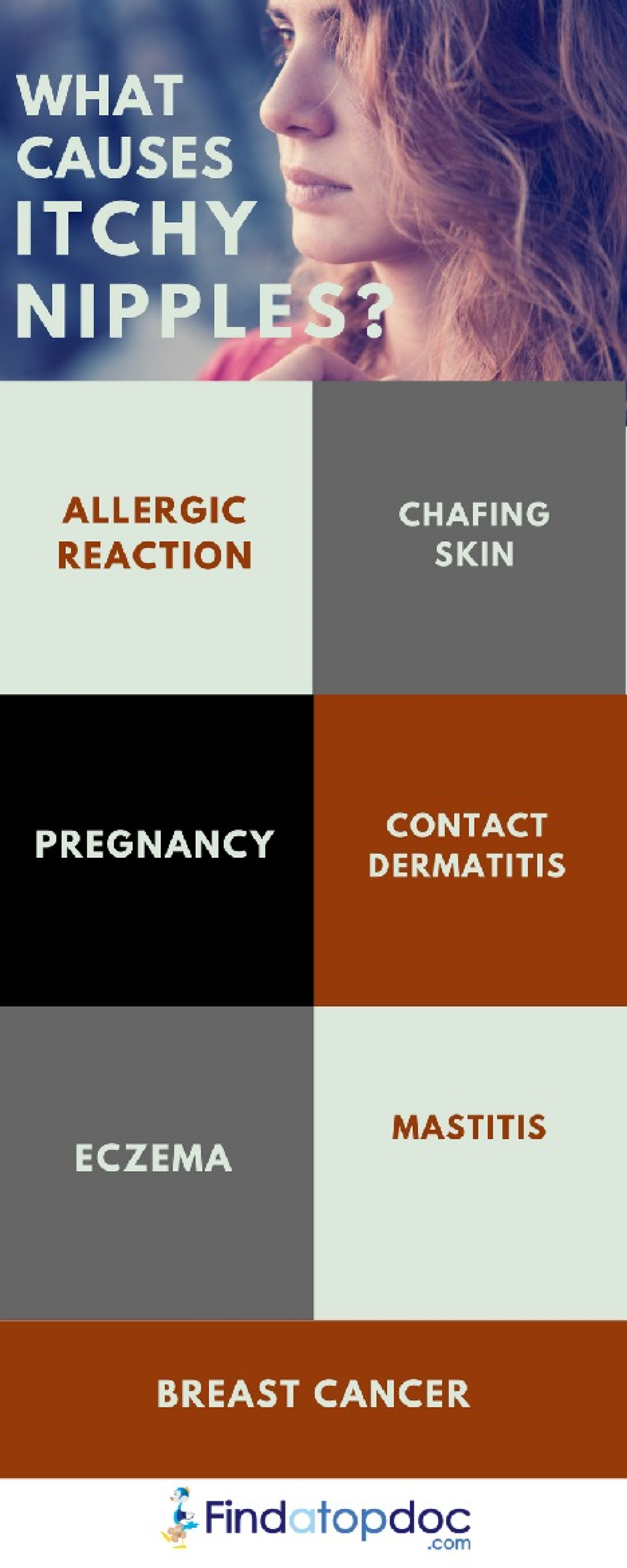 What Causes Itchy Nipples? : Symptoms and Causes Infographic