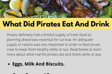 What Did Pirates Eat And Drink Infographic