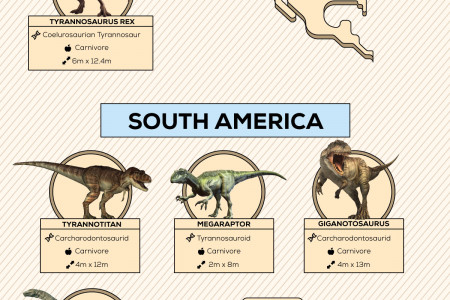What Dinosaurs Roamed Which Country Infographic