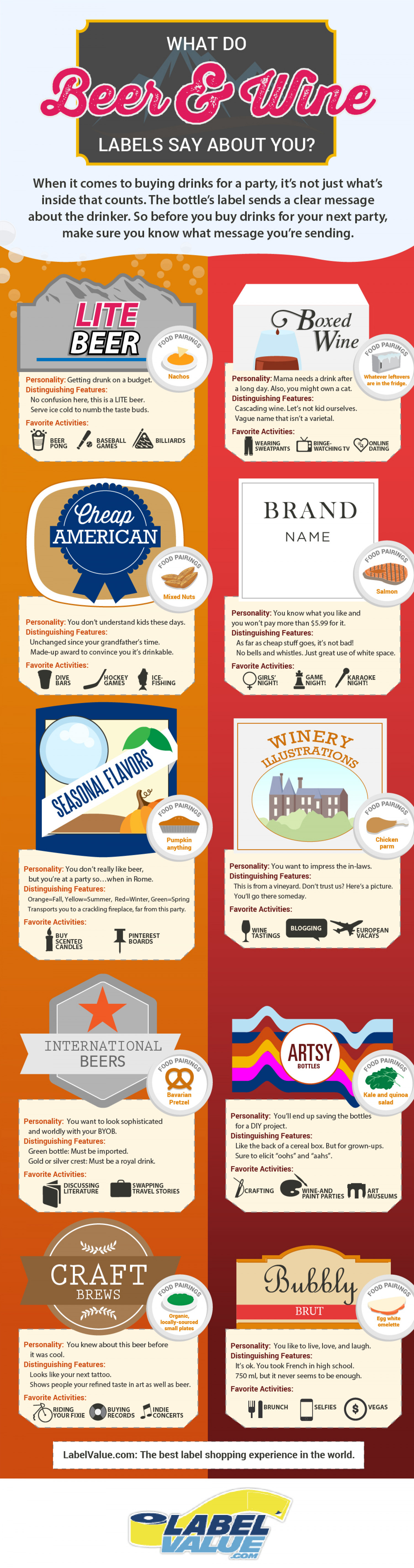 What Do Beer and Wine Labels Say About You?  Infographic