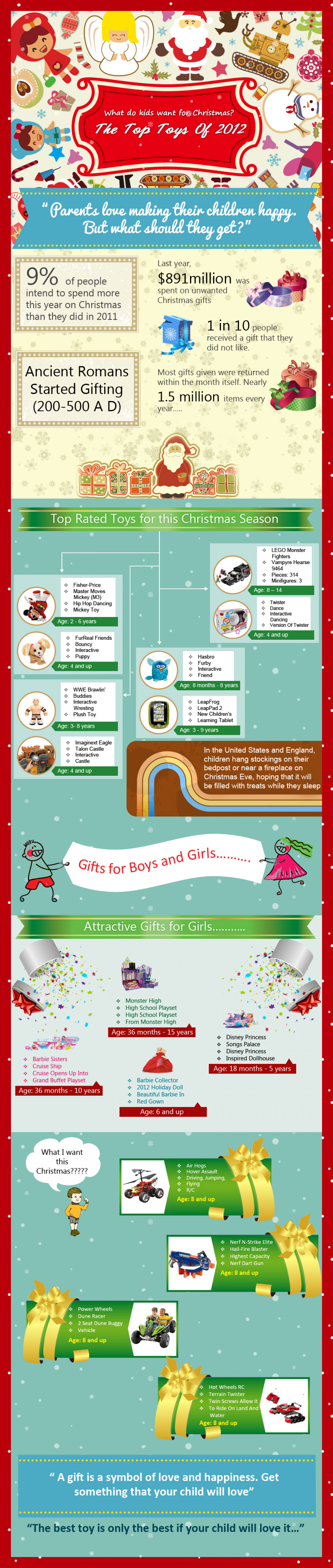 Top Three Toys Of 2012 : What do kids want for christmas the top toys of