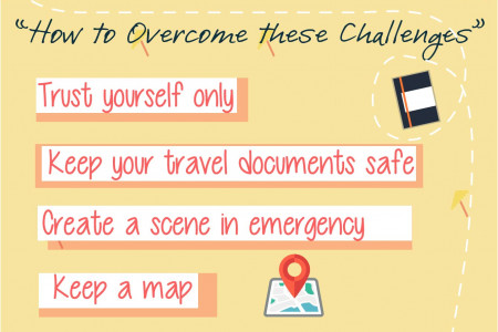 What do People Gain from Travelling Alone Infographic