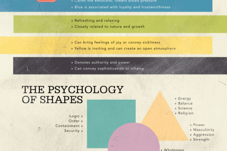 What Do We Consider Eye-Catching?: The Psychology of Attraction Infographic