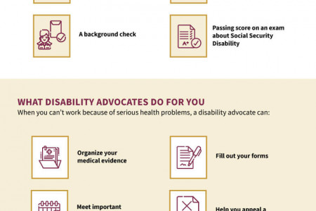 What Does a Disability Advocate Do? Infographic