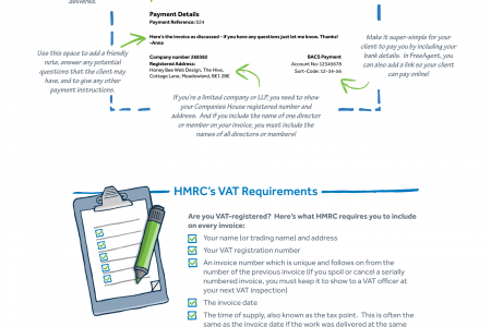 What does a great invoice look like? Infographic