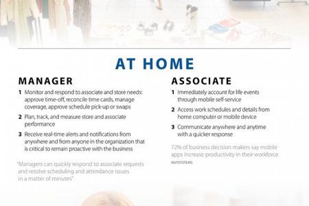 What Does a Human Capital Management Solution Mean for Retailers? Infographic